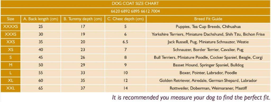 Dog Coat   Shires Digby & Fox Waterproof Dog Coat   Fast Tack Direct